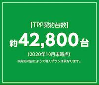 TPP契約台数 約42,800台(2020年10月末時点)で